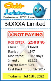 gold-lister.com - hyip bitxxa limited