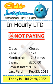 gold-lister.com - hyip in hourly ltd