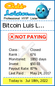 CryptoPlus Company Monitoring details on gold-lister.com