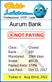 Aurum Bank Monitoring details on gold-lister.com