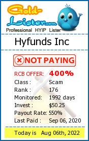 Hyfunds Inc Monitoring details on gold-lister.com