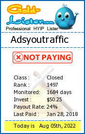 Adsyoutraffic Monitoring details on gold-lister.com