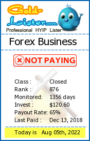 Forex Business Monitoring details on gold-lister.com