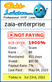 zaia-enterprise Monitoring details on gold-lister.com