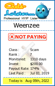 Weenzee Monitoring details on gold-lister.com