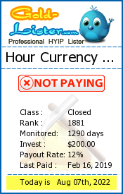 Hour Currency LTD Monitoring details on gold-lister.com