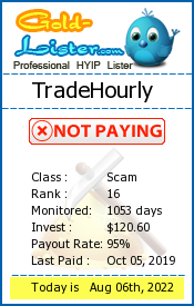 TradeHourly Monitoring details on gold-lister.com