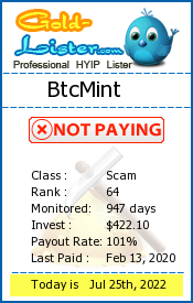 BtcMint Monitoring details on gold-lister.com