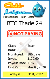BTC Trade 24 Monitoring details on gold-lister.com