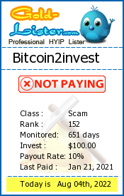 Bitcoin2invest Monitoring details on gold-lister.com