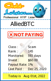 AlliedBTC Monitoring details on gold-lister.com