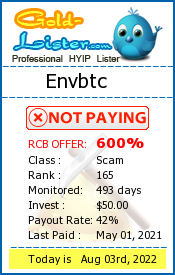 Envbtc Monitoring details on gold-lister.com